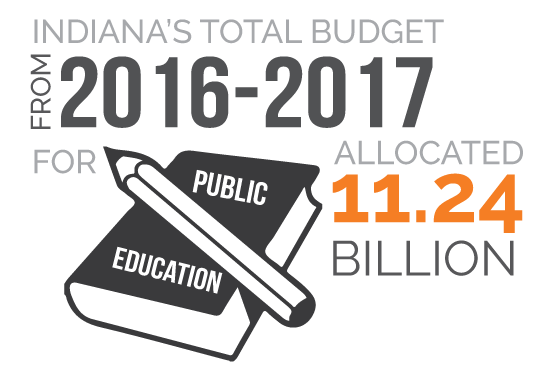 info_education_budget