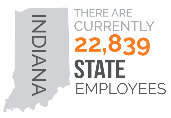 info_state_employees