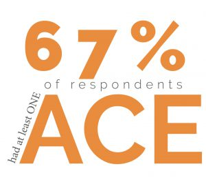 ACE Blog Infographics 2