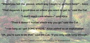 Alice & Wonderland Quote