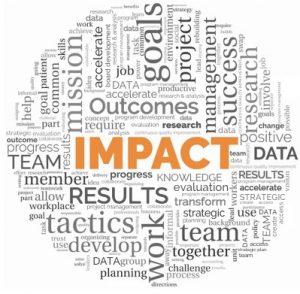 Impact Image- blog