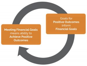 Financial Goals-Blog image